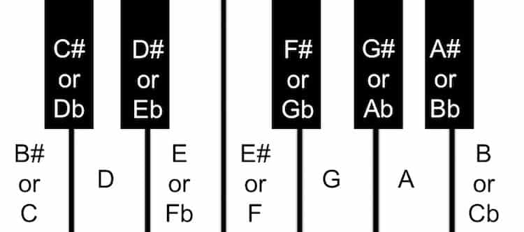 Enharmonic Keyboard