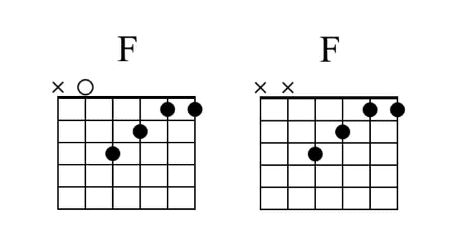 Fmajor Guitar Chords