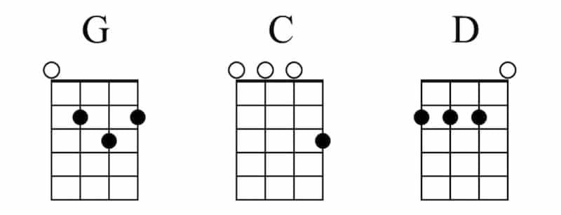 Easy Ukulele Chords - G, C, D