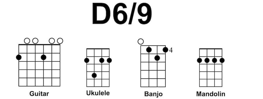 D6/9 Chord Diagram - Guitar Ukulele Banjo Mandolin