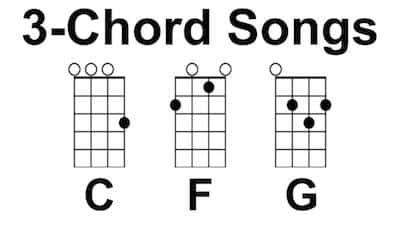 3 Chord Ukulele Songs