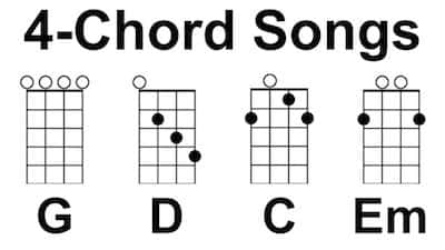 4-Chord Banjo Songs
