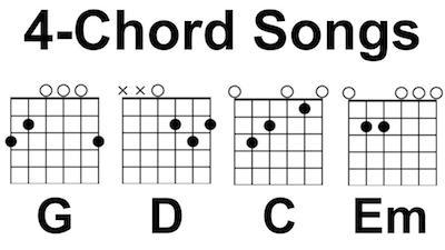4-Chord Guitar Songs
